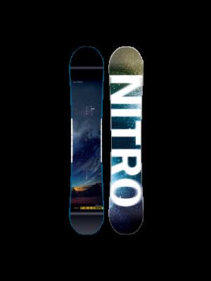 Nitro Team Exposure